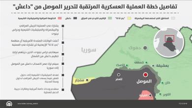 """Photo of تفاصيل خطة العملية العسكرية المرتقبة لتحرير الموصل من """"داعش"""""""