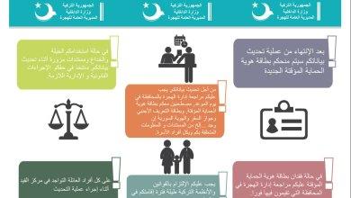 Photo of روابط هامة للجاليات العربية و السوريين في تركيا