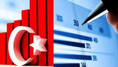 Photo of نحو أربعة مليارات ليرة تركية استثمارات السوريين في تركيا