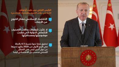 Photo of الاقتصاد الموافق للشريعة حل للأزمات.. أردوغان: نتطلع لإسطنبول مركزا للتمويل الاسلامي