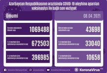 koronavirusa qarşı vaksinasiya