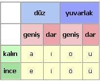 latin_alfabesi_1