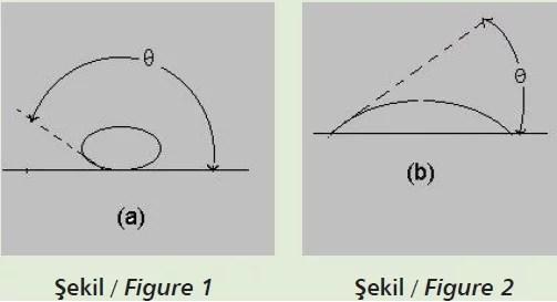 yüzey ile yapıştırıcı arasındaki etkileşim