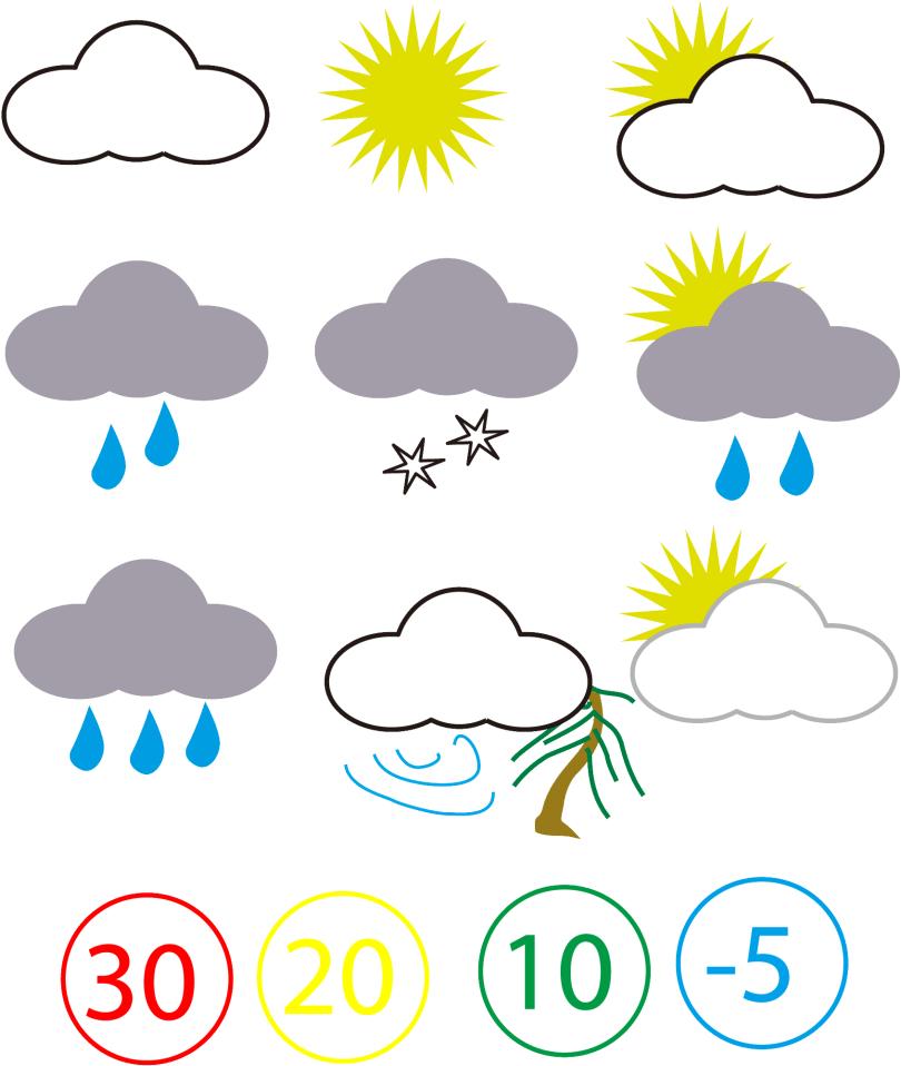 الطقس في تركيا   الدليل غير الرسمي لأشهر الصيف