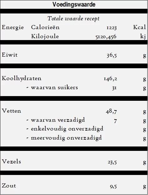 Makarna Salatasi - Pastasalade - voedingswaarde
