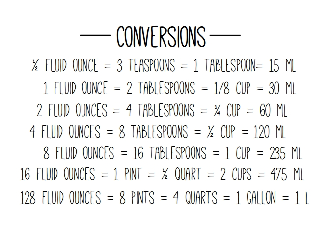 Conversion Printable