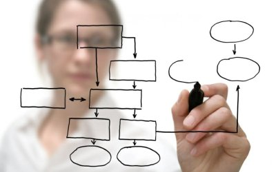 Power Up Your Org Chart