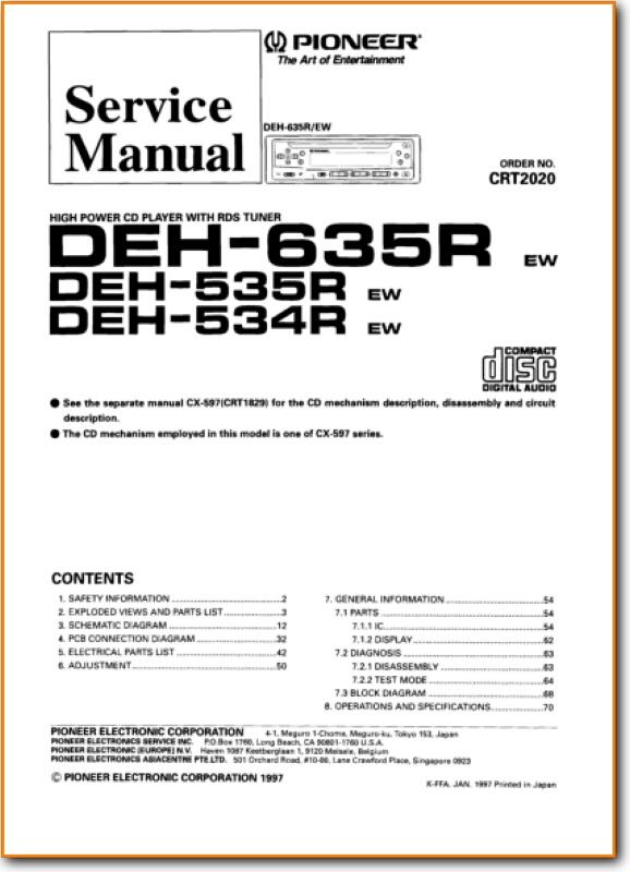 Pioneer Deh P5900ib Wiring Diagram Model Diagrams For Dummies