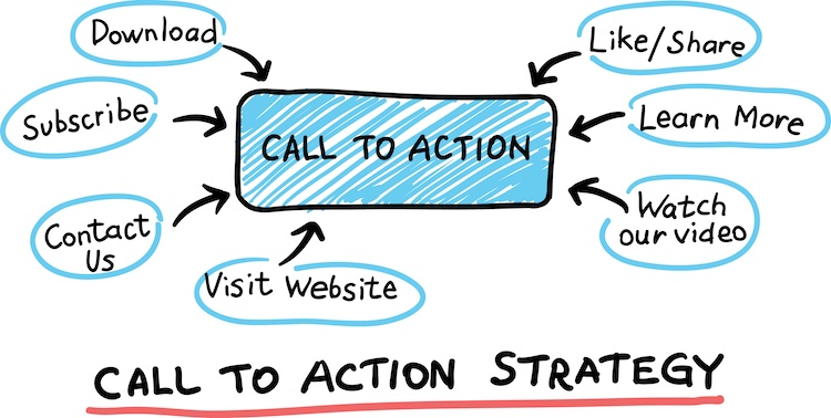 Cosa è una call to action? Che significa CTA? Perché nel web marketing le call to action sono importanti? A cosa servono? Scoprilo subito!