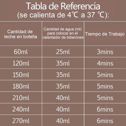 tabla de referencia