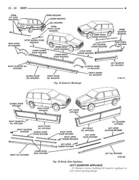 Ford Raptor User Manual
