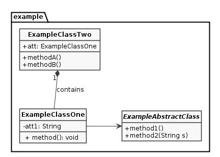PlantUML mit Parametern