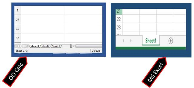 Sheet Tab in MS Excel and OO Calc - Set up multiple sheets Class 10