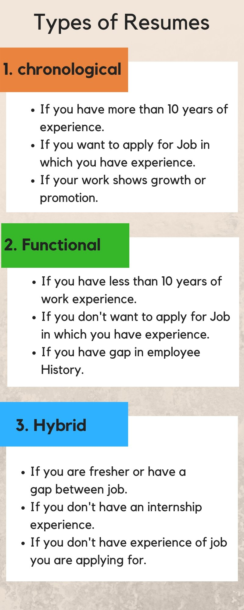 Resume Formats And Free Templates
