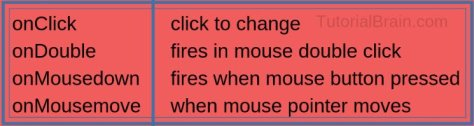 HTML Tag mouse event attribute