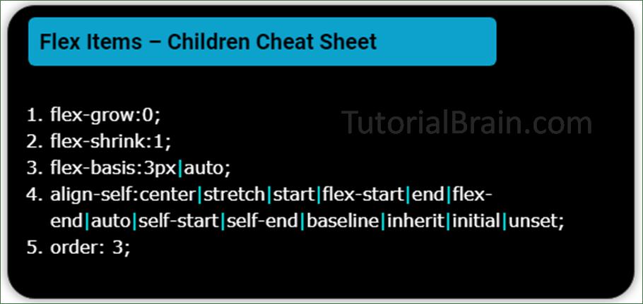 CSS Flex - Child — TutorialBrain