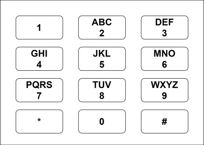 Letter Combinations of a Phone Number