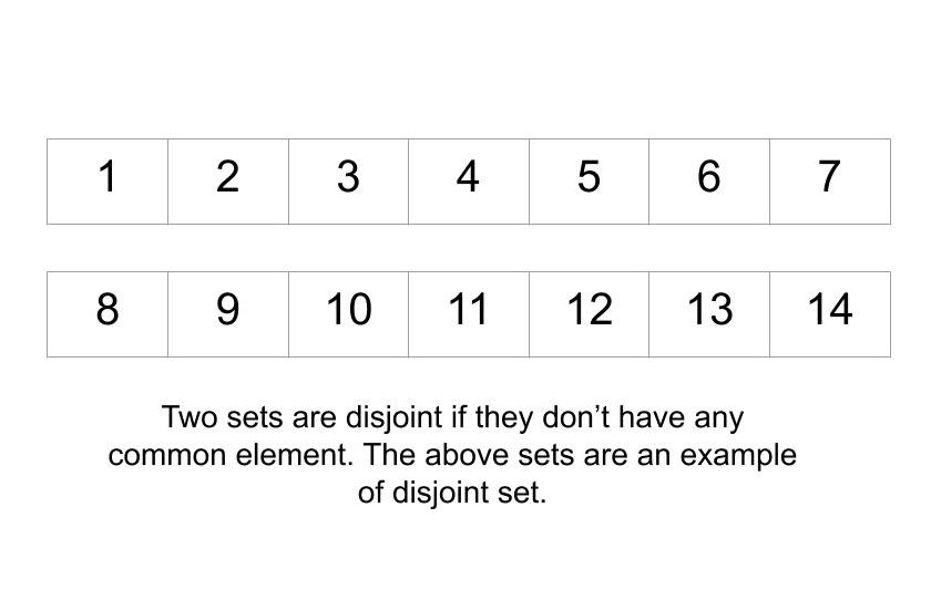 How to check if two given sets are disjoint?