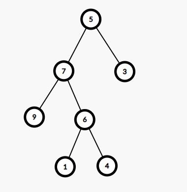 Iterative Preorder Traversal
