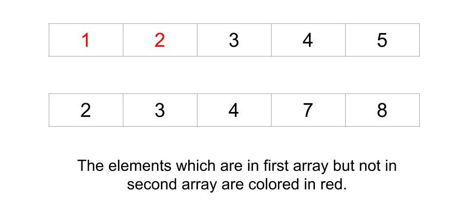 Find elements which are present in first array and not in second