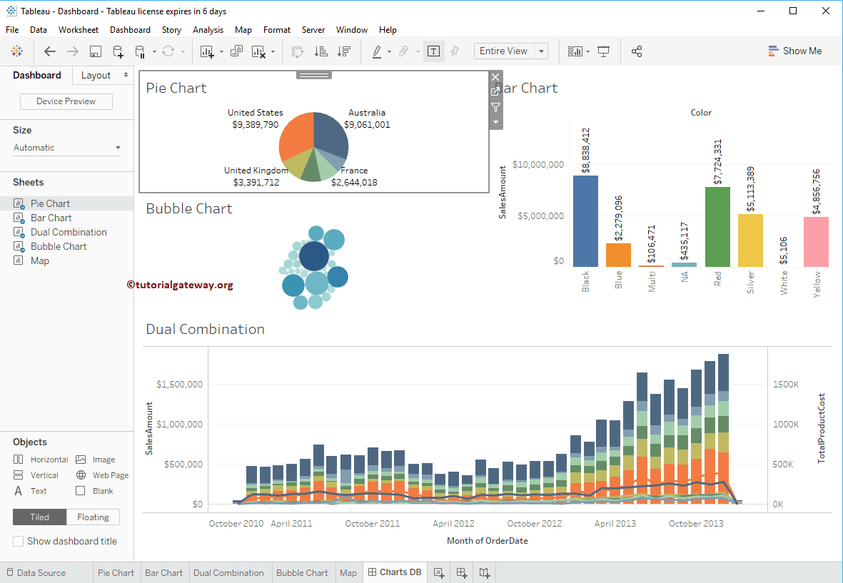 How To Create A Dashboard In Tableau