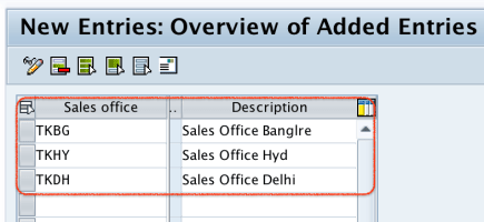 How to Maintain Sales Office in SAP