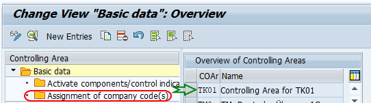 Assign controlling area to company code in SAP