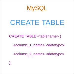 Create table in MySQL - MySQL Tutorial - www.tutorialkart.com