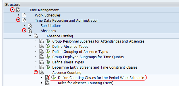 Define counting classes for the period work schedule SAP