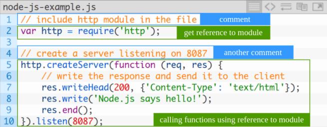 Node.js Example