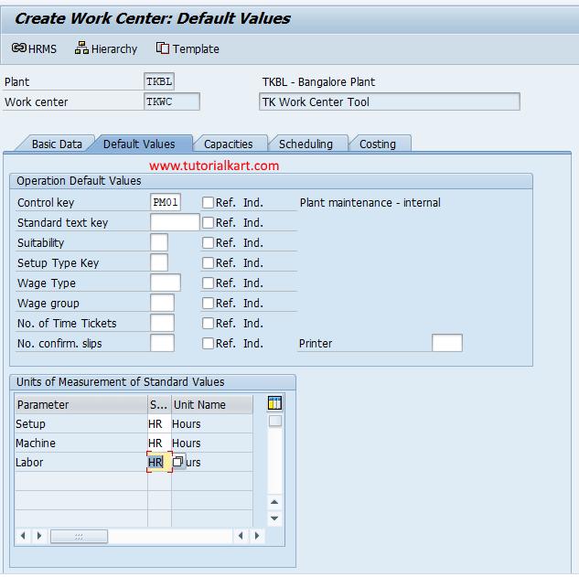 work centre default values in SAP