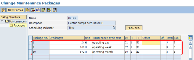 Create Maintenance Strategy package SAP