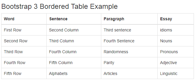 Bootstrap 3 tables example design responsive css for Bootstrap table border