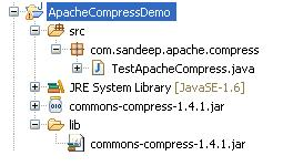 Apache Compression : Zip File -Tutorial Savvy