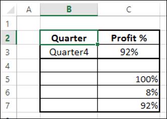 Gauge Chart Data