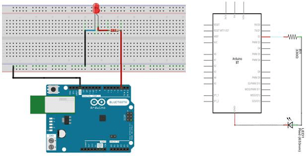 arduino  blinking led  tutorialspoint