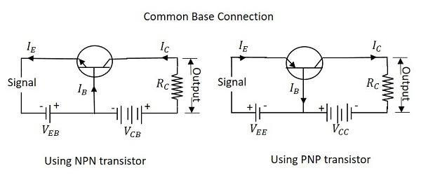 CB Configuration
