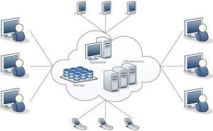 Cloud Computing Overview