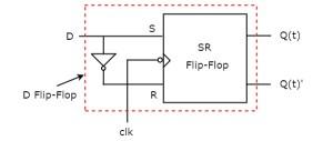 Digital Circuits Quick Guide