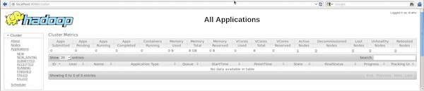 Hadoop Cluster Browser