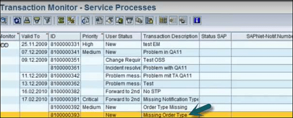 Processos de serviço