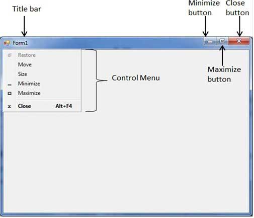 Maximize Buttons Close Windows Minimize