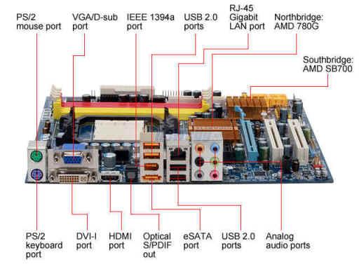 Cpu Motherboard Diagram Labels