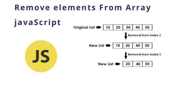 JavaScript Array: Remove Element from Array - Tuts Make