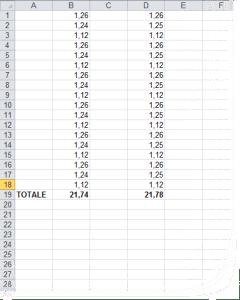 Come arrotondare i numeri in Excel (Prima parte)