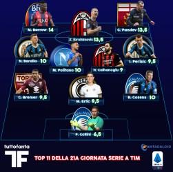 top11-fantacalcio-21agiornata