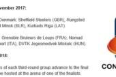 IIHF Continental Cup: da domani i gironi di semifinale