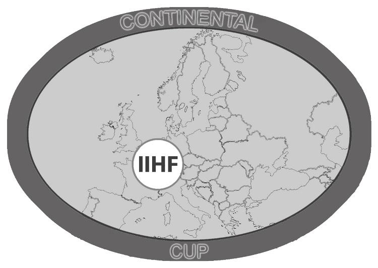Continental Cup: da stasera a domenica i due gironi di semifinale