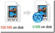 zumo drive file