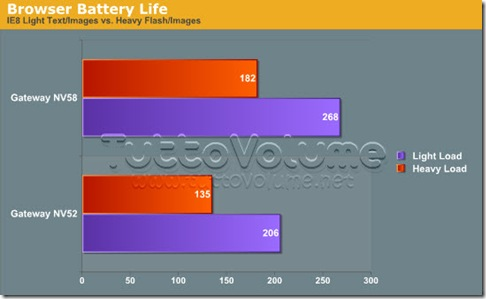 Browser_test_durata_batteria